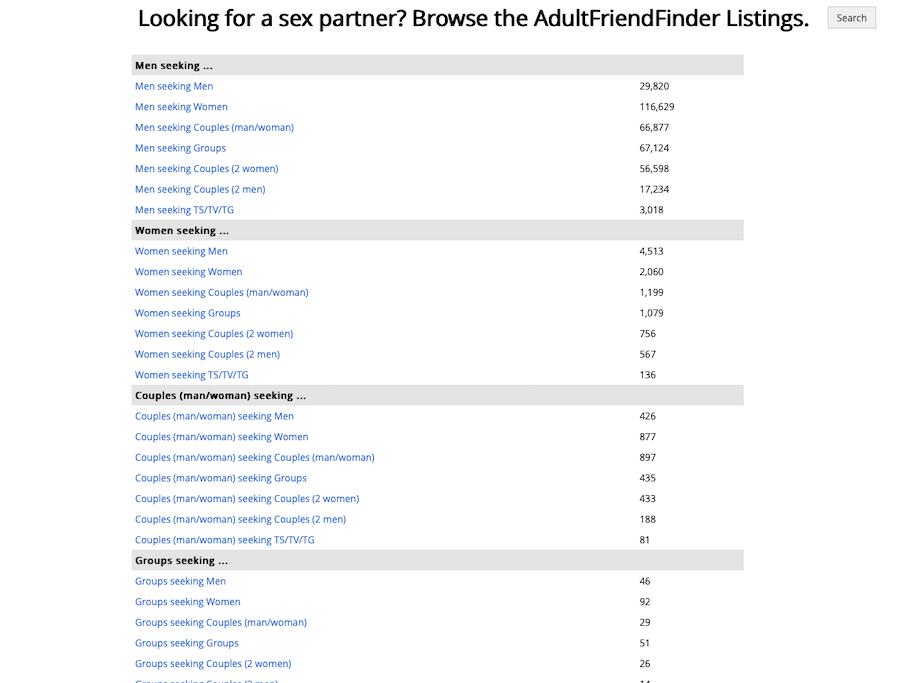 AdultFriendFinder Philippinen Übersicht